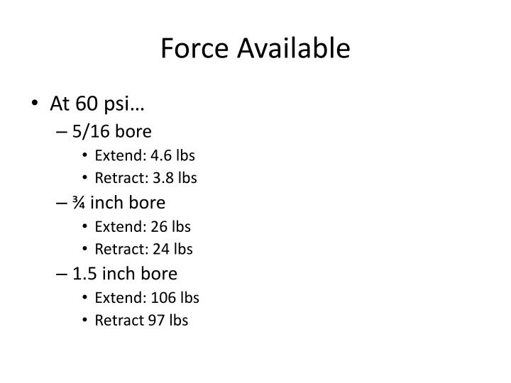 Force Available