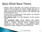 basic elliott wave theory