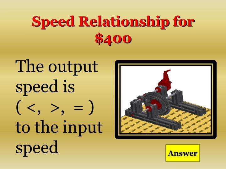 Speed Relationship