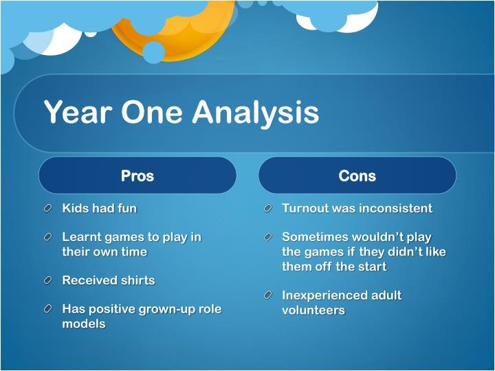 Year One Analysis