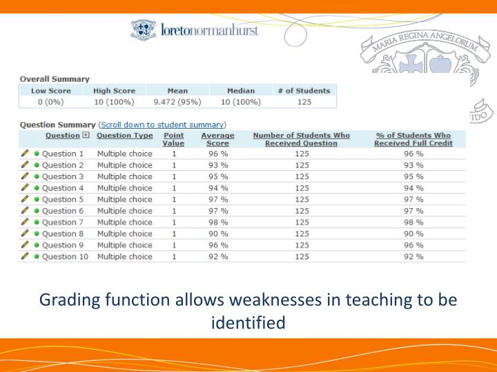 Grading function allows weaknesses in teaching to be identified