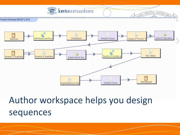 Author workspace helps you design sequences