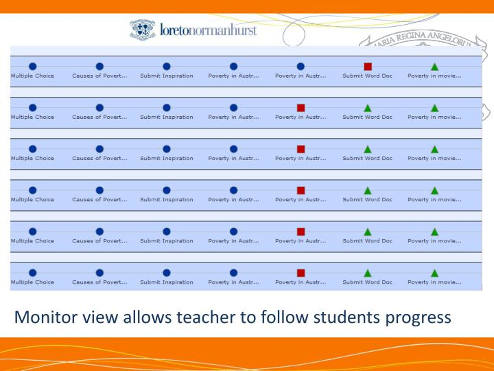 Monitor view allows teacher to follow students progress