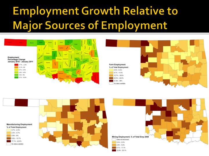 Employment Growth Relative to Major Sources of Employment