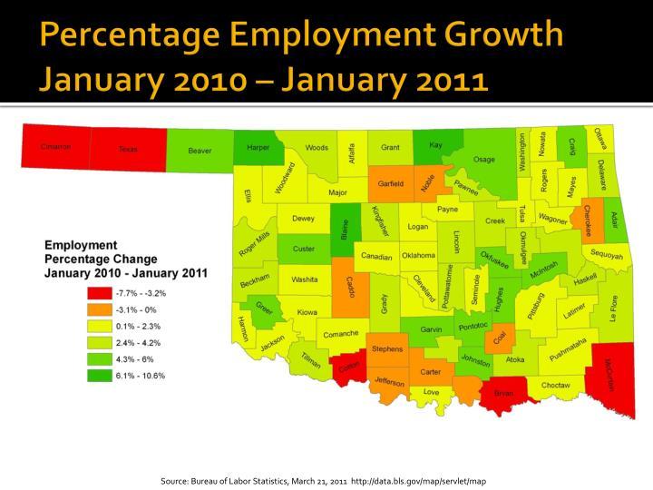 Percentage Employment Growth