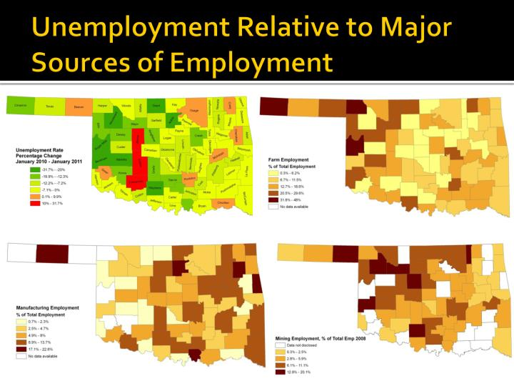 Unemployment Relative to Major Sources of Employment