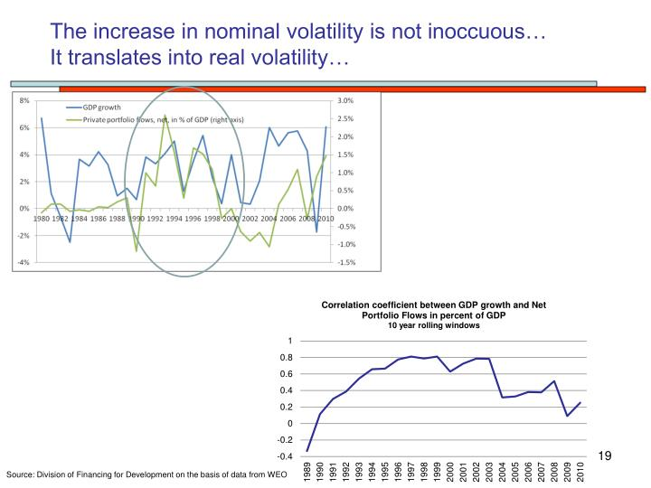 The increase in nominal volatility is not inoccuous…