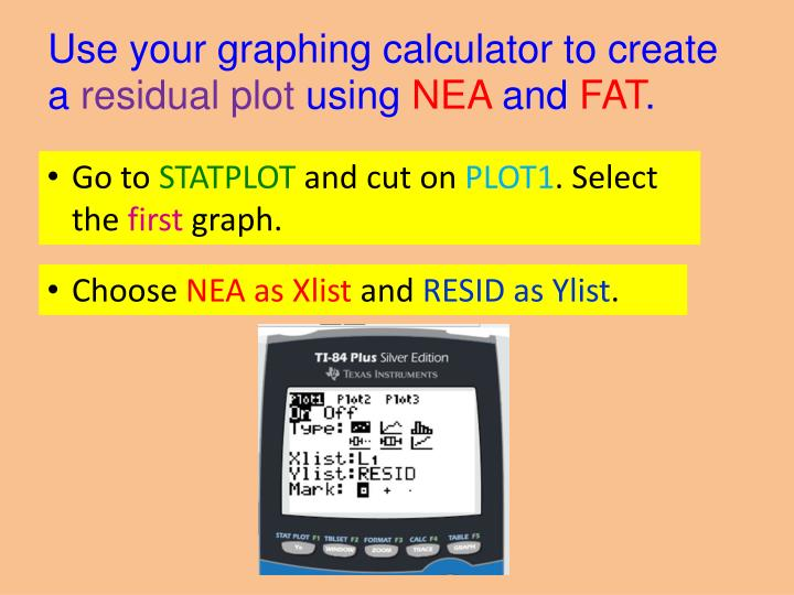 Use your graphing calculator to create