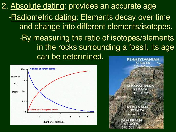 The radiometric dating of an igneous rock provides