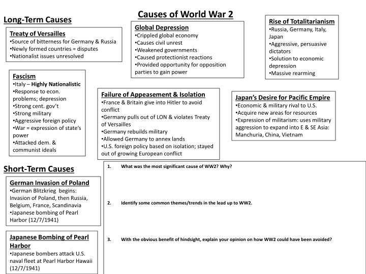 PPT - Causes of World War 2 PowerPoint Presentation - ID:2565794