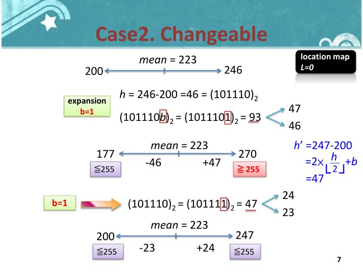 Case2. Changeable