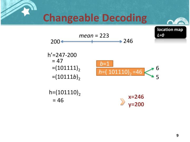 Changeable Decoding