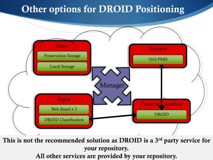 Other options for DROID Positioning
