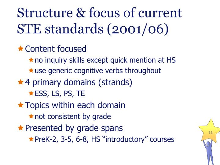 Structure & focus of current STE standards (2001/06)