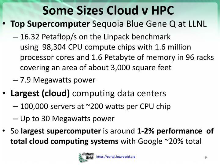 Some Sizes Cloud v HPC