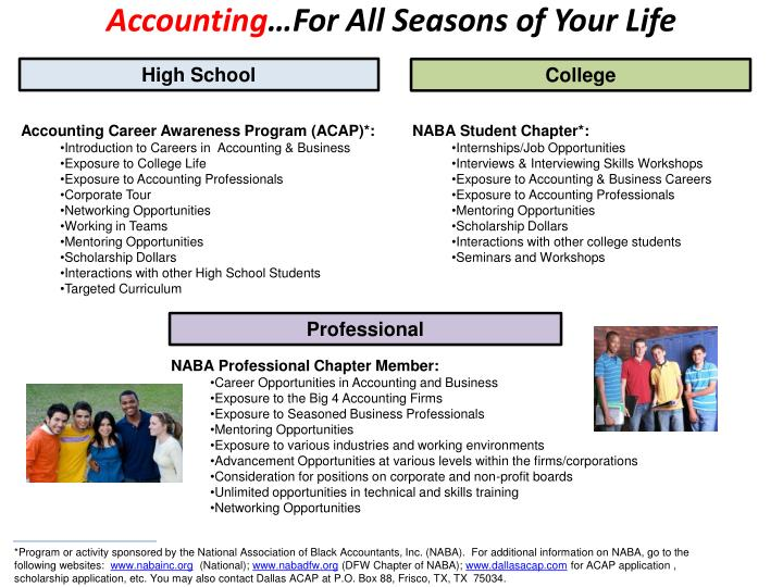 Ppt Accounting For All Seasons Of Your Life Powerpoint Presentation Id 2566361
