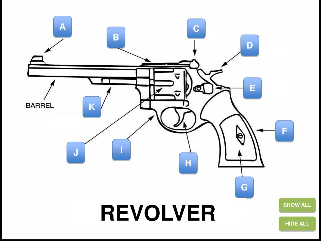 PPT - Double Action Revolver Diagram PowerPoint Presentation, free download  - ID:2566542SlideServe