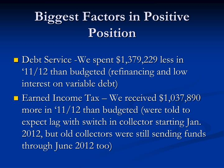 Biggest Factors in Positive Position
