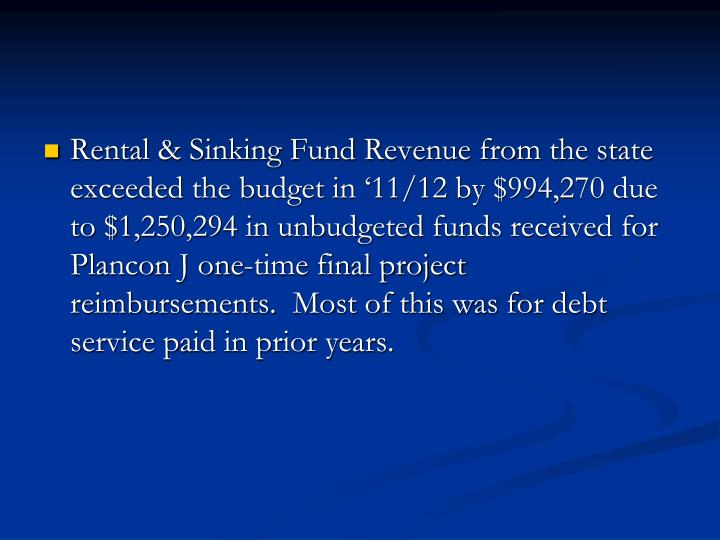 Rental & Sinking Fund Revenue from the state exceeded the budget in '11/12 by $994,270 due to $1,250,294 in unbudgeted funds received for