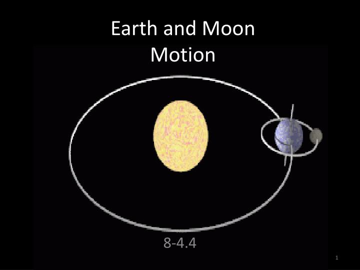 earth and moon motion n.