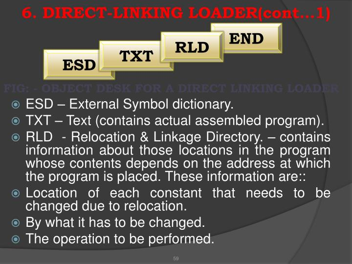 6. DIRECT-LINKING LOADER(cont…1)