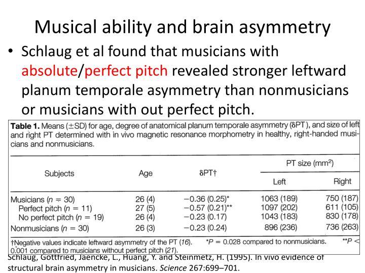 Musical ability and brain asymmetry