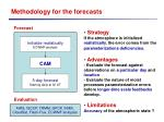 methodology for the forecasts
