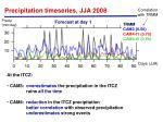 precipitation timeseries jja 2008
