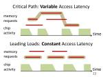 critical path variable access latency