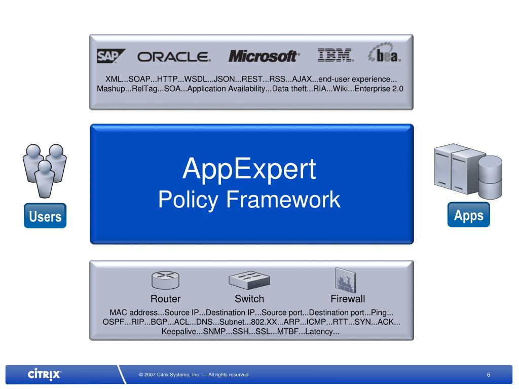 PPT - Creating Citrix NetScaler Policies with AppExpert