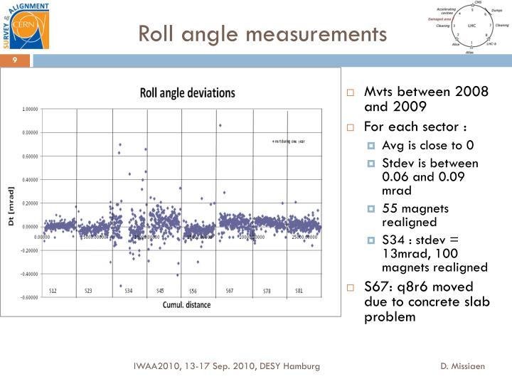 Roll angle