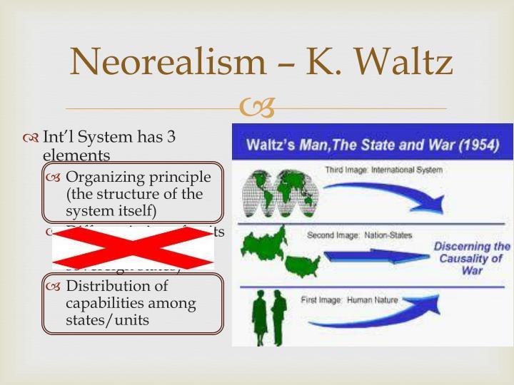 Neorealism – K. Waltz