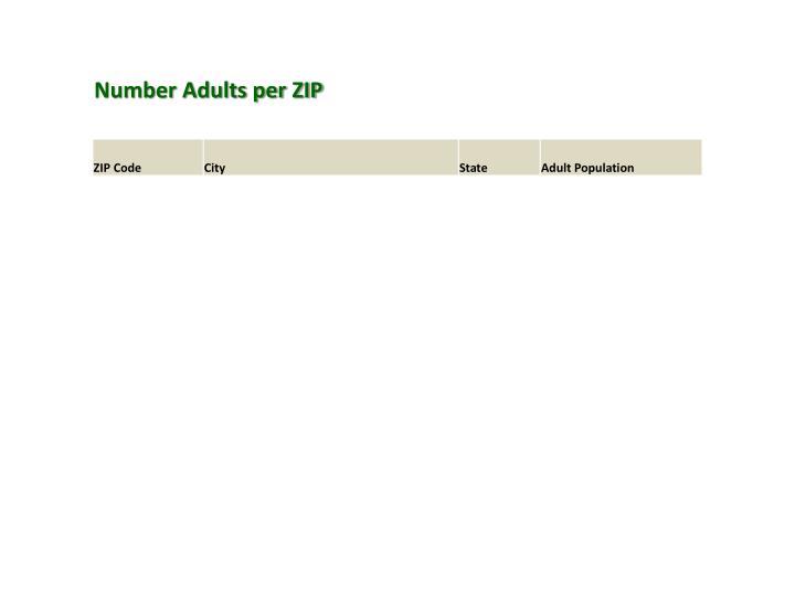 Number Adults per ZIP