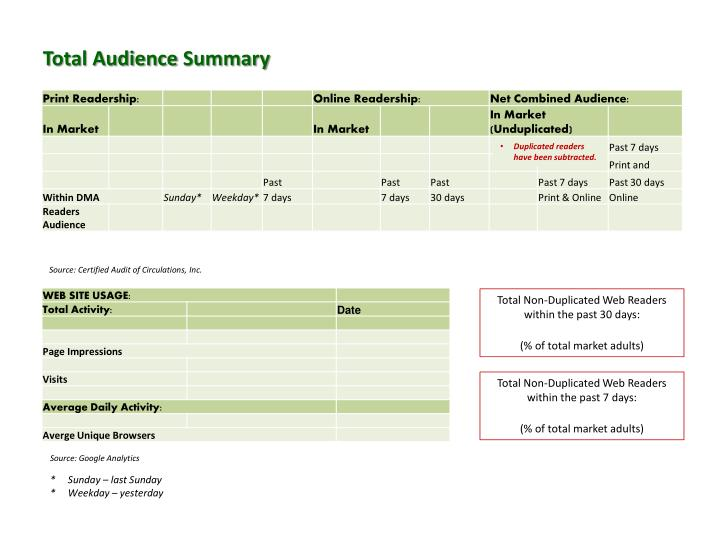 Total Audience