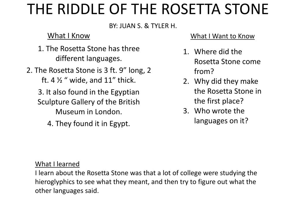 History of the rosetta stone facts for kids.