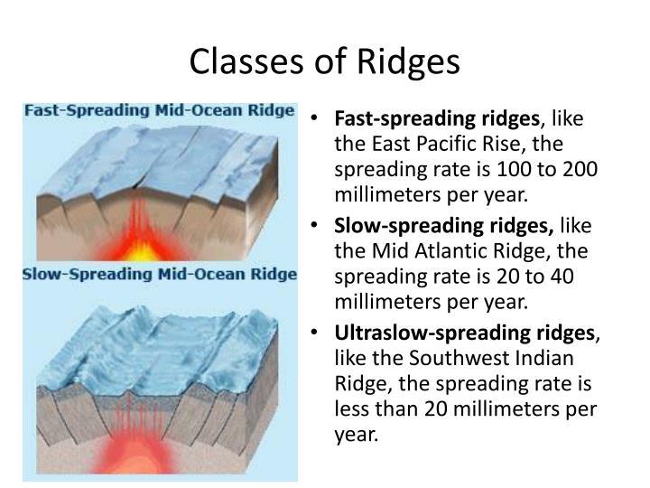 Classes of ridges