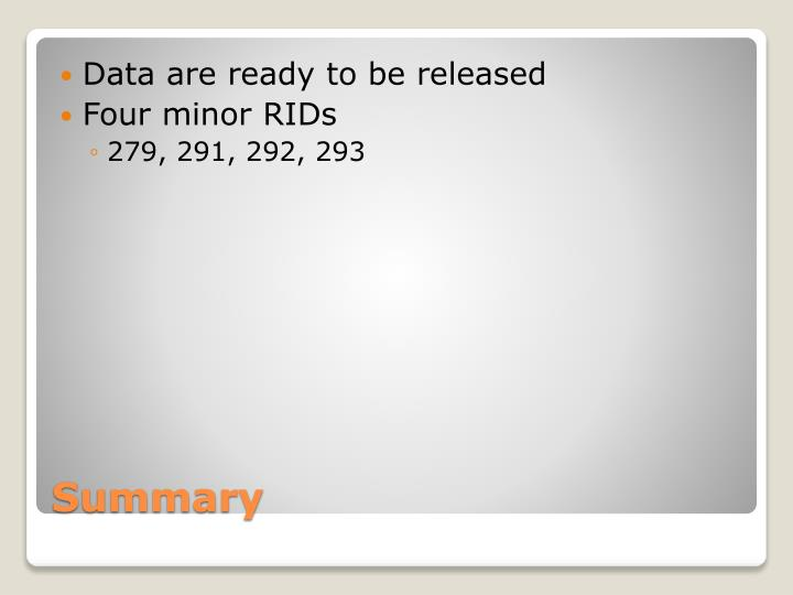 Data are ready to be released