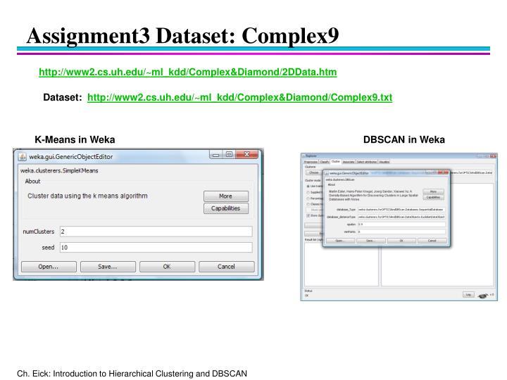 Assignment3 Dataset: Complex9