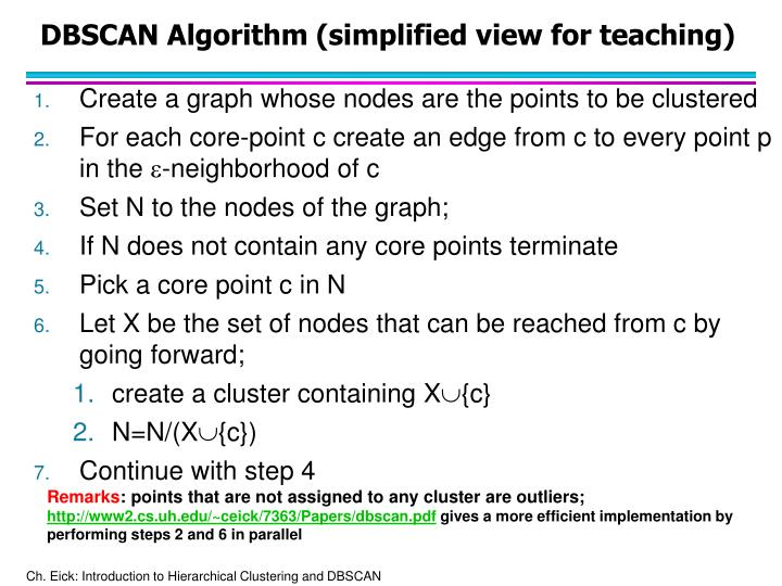 DBSCAN Algorithm (simplified view for teaching)