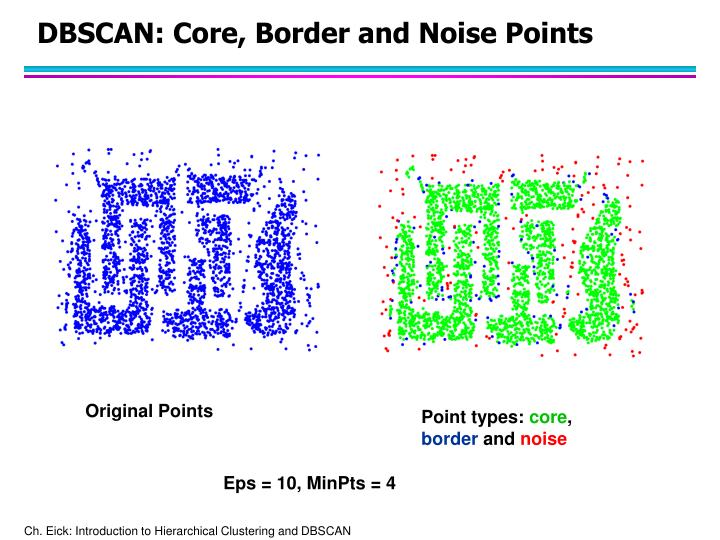 DBSCAN: Core, Border and Noise Points