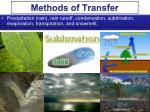 methods of transfer