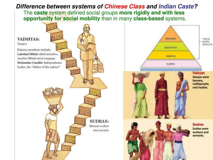 compare and contrast social hierarchies of china an india Compare and contrast han china and imperial rome - download as word doc (doc / docx), pdf file (pdf), text file (txt) or read online comparing and contrasting the social structure and political system of han china and imperial rome.
