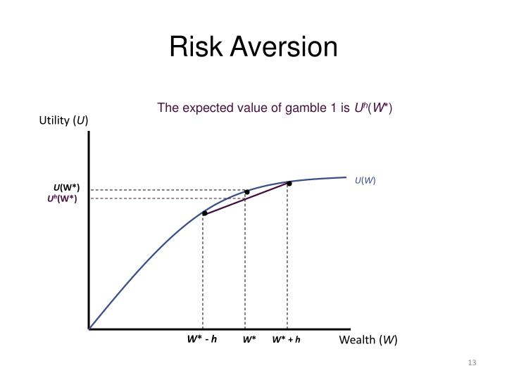 The expected value of gamble 1 is