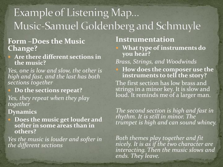 Example of Listening Map…