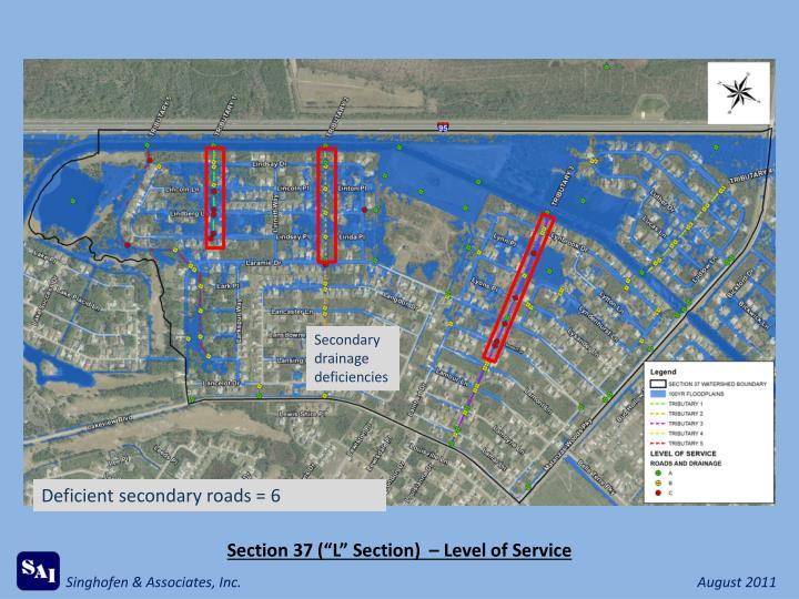 Secondary drainage deficiencies