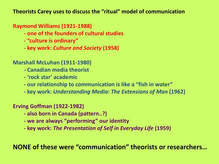 "Theorists Carey uses to discuss the ""ritual"" model of communication"