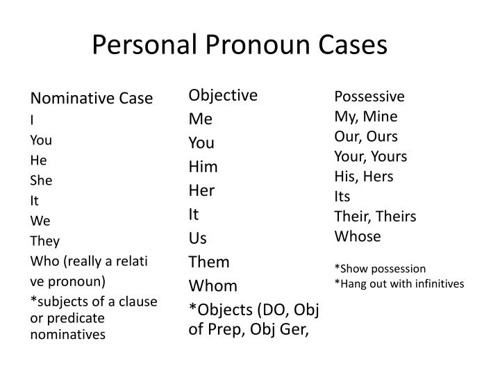 Personal pronouns Exercise 1 Englischhilfende