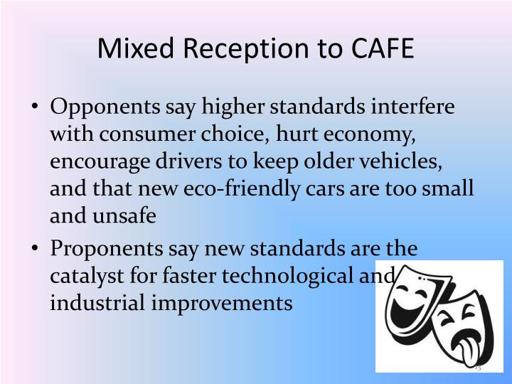Mixed Reception to CAFE