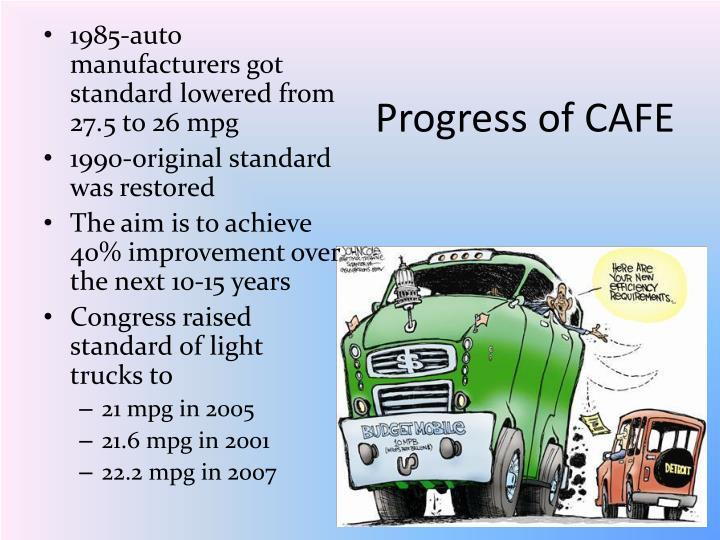 Progress of CAFE