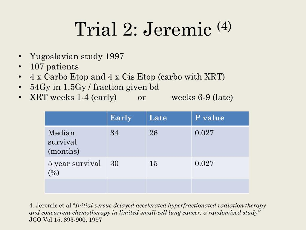 PPT - The rationale for concurrent chemotherapy and